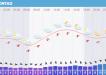 Das Sylt Wetter für Montag den 04.03.2013