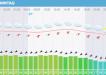 Syltwetter Sonntag 10.03.