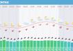 Sylt Wetter am Montag den 11 März